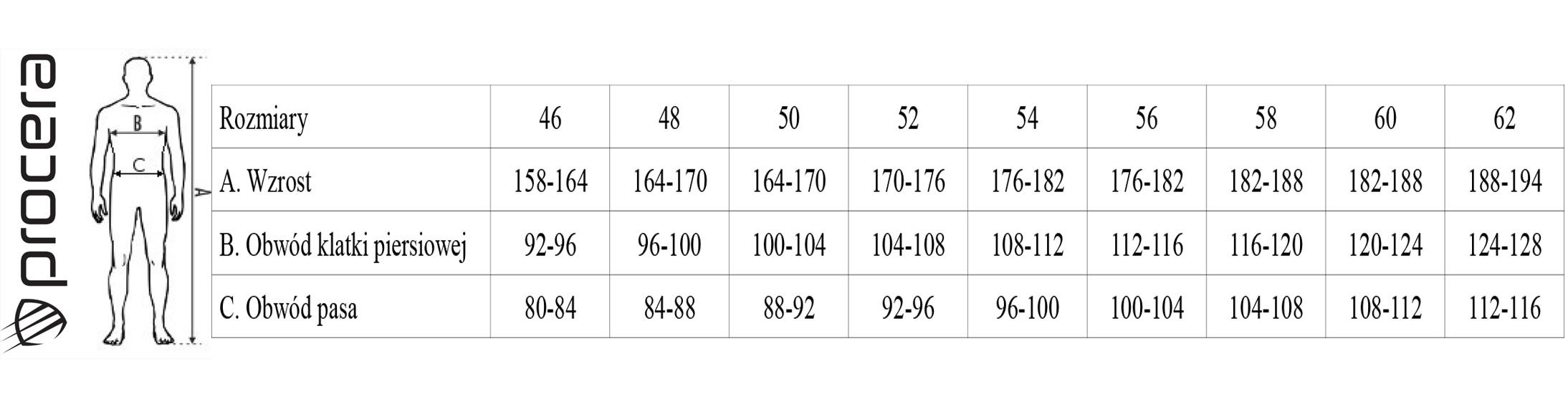 Tabela rozmiarów PROCERA